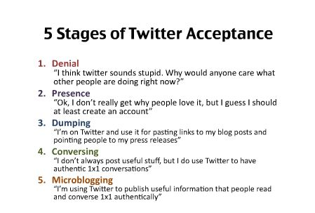 twitteracceptance